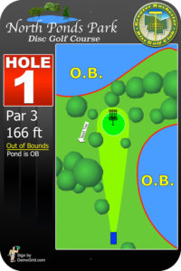 North Ponds Hole 1