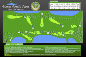 North Ponds Course Map
